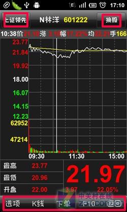 指尖下获知股票涨跌 涨乐理财个股查询