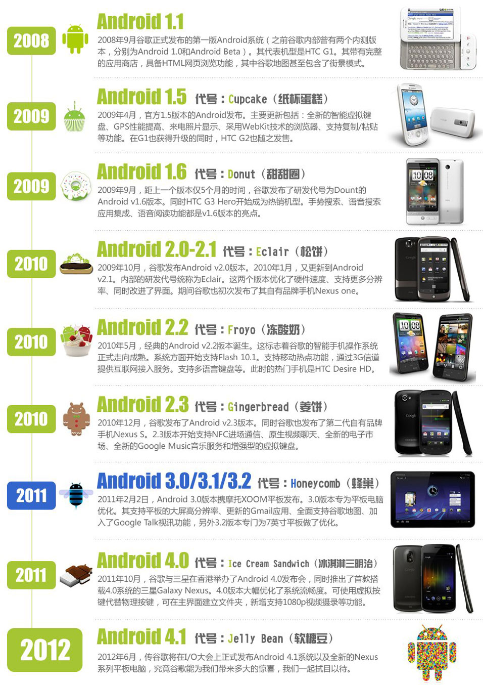 Android�v史回�