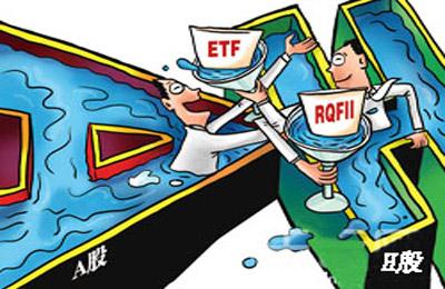 跨境ETF基金专题