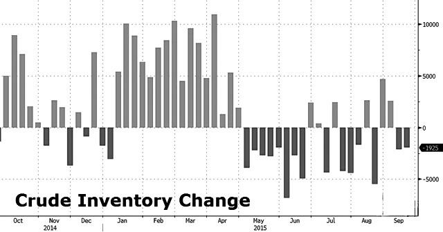 供应过剩阻碍国际原油价格反弹步伐