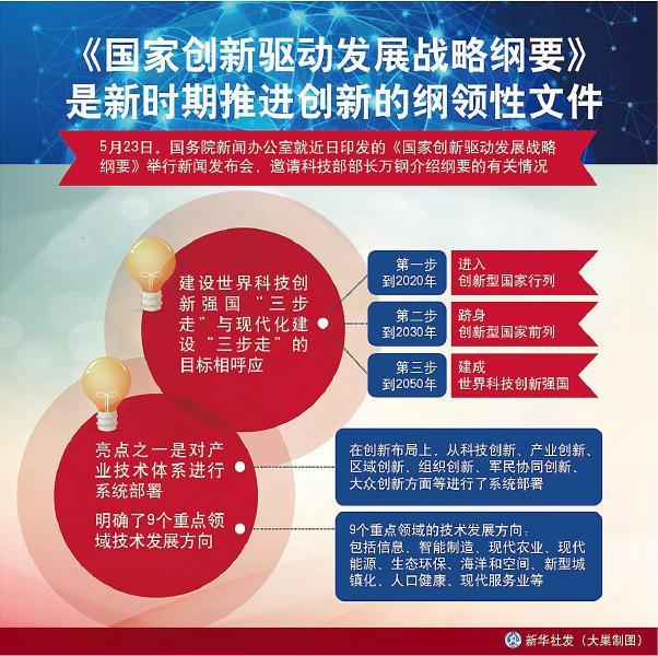万钢:《国家创新驱动发展战略纲要》是新时期