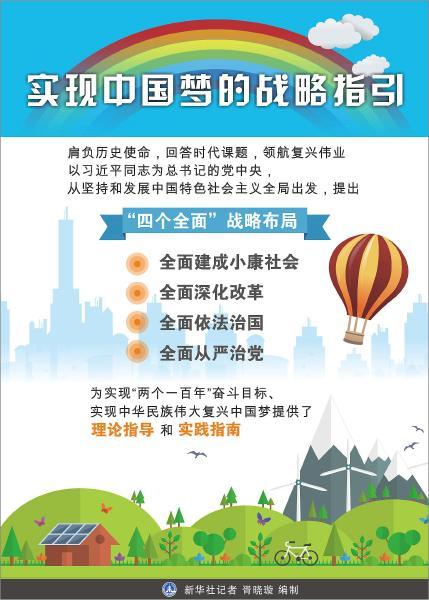 实现中国梦的战略指引